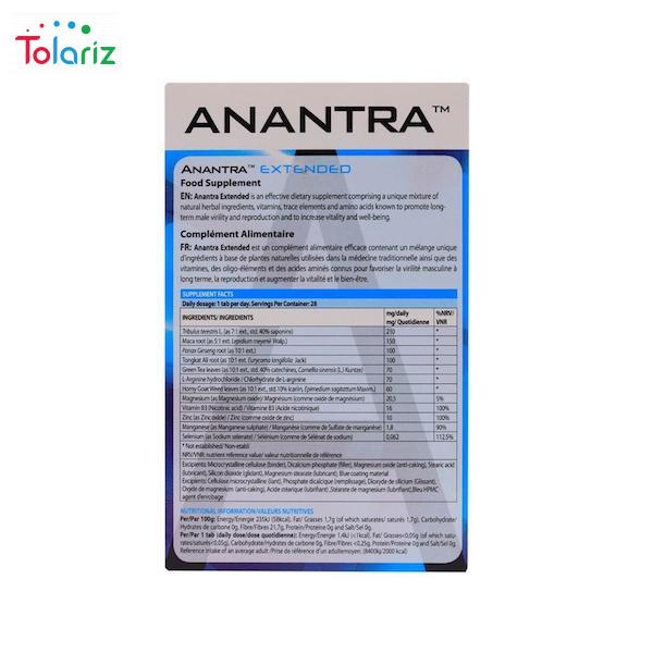 Anantra Extended Mua Ở Đâu? Giá Bán Thế Nào?