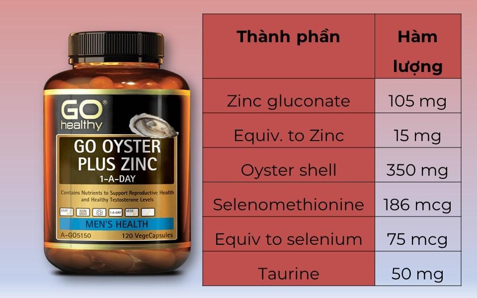 Thành phần Tinh chất hàu go oyster plus zinc